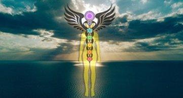 How to Awaken The Kundalini Via Meditation, Contemplation, Visualization or Prayer